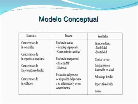 mapa conceptual modelos y teorias en enfermeria teor 237 as de la enfermer 237 a