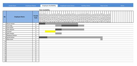 excel gantt chart template free best photos of employee chart excel templates employee
