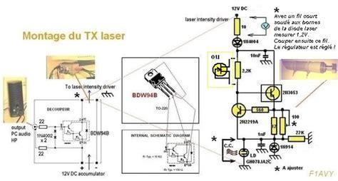 diode laser fonctionnement diode laser schema 28 images alim laser 001 ph 360 optics 2007 construction d une