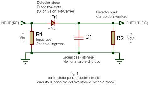 diode peak detector peak detector description