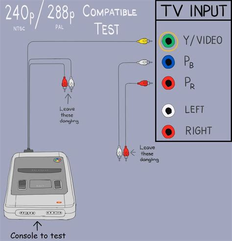 how to hook up nintendo to hdtv wiring diagrams