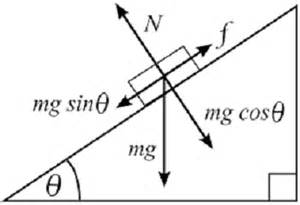 Coefficient of kinetic friction definition formula amp examples