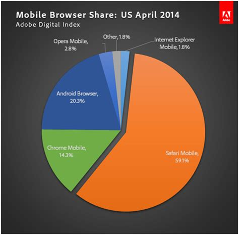 mobile browsers image gallery new chrome browser 2014