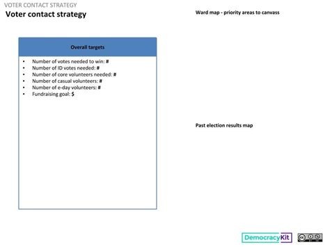 contact strategy template pacq co