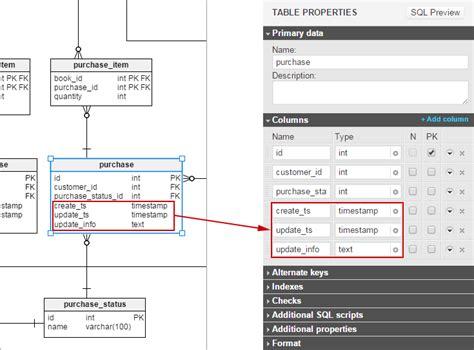book layout errors 7 common database design errors