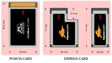 Express E Gift Card - everbatim knowledge base pcmcia cards vs express cards