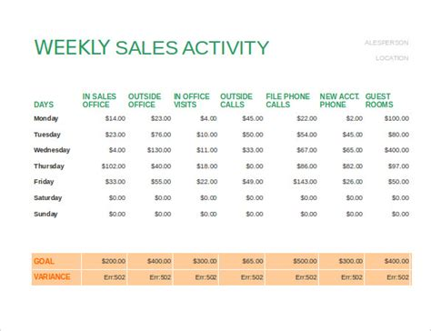 sales weekly report template 28 images sales report