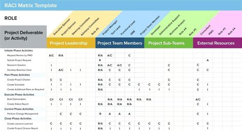 stakeholder report template template stakeholder report template matrix engagement