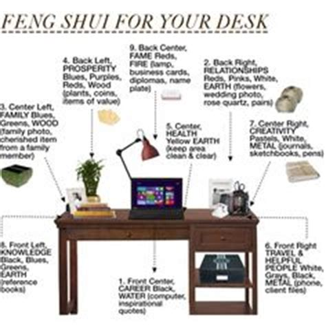 how to fung shway your bedroom my website http feng shui institute of america fengshui feng shui desk ideas