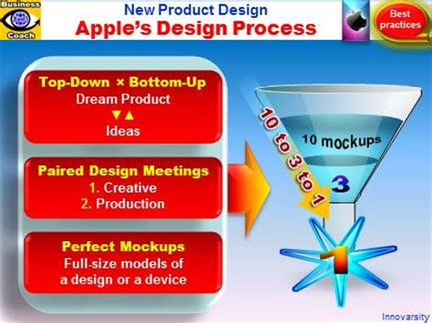 layout strategy of apple new product design industrialproduct design product
