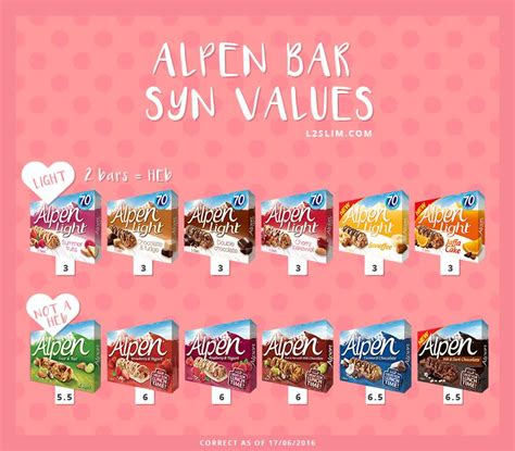i cant believe its not butter light syns not all of the alpen bars can be used as a healthy b