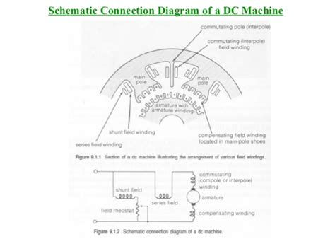 wiring diagram for series wound dc motor series wound
