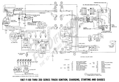 electric power steering 2004 ford f250 instrument cluster ford wiring diagram key refrence fresh 4 wire key switch diagram diagram sandaoil co valid