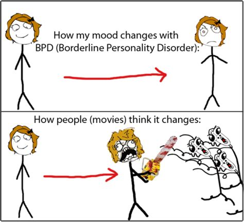 personality disorder mood swings welcome to memespp com