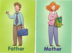 imagenes en ingles para una mama teacher elena infantil familia family