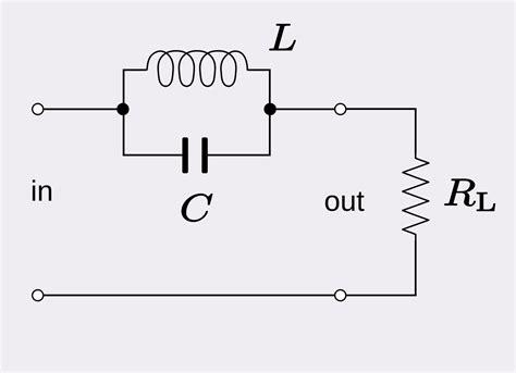 Stop L Original W211 Seri E file rlc parallel band stop svg