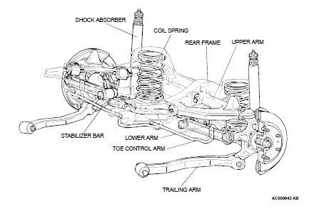 small engine service manuals 2003 mitsubishi montero electronic valve timing repair manuals mitsubishi montero 2003 repair manual