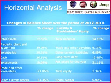 horizontal analysis  balance sheet  fabtemplatez