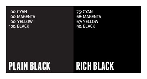 matte black color code cmyk quot rich black quot information and tips adobe community