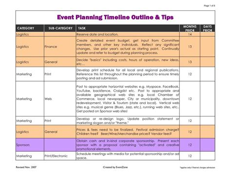 Event Planning Spreadsheet Template Spreadsheet Templates For Business Event Planning Spreadshee Event Planning Template