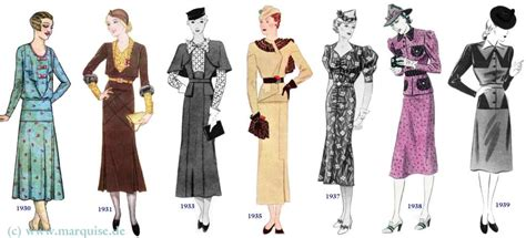 fashion change 1930 1939