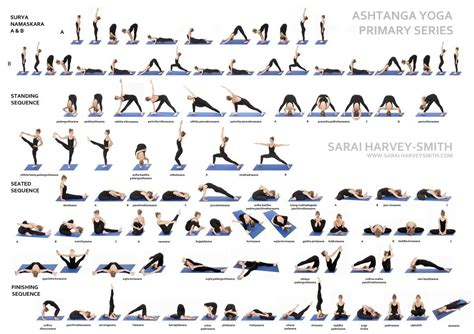 printable chart of yoga poses 187 musing tennis life and a few sports in between