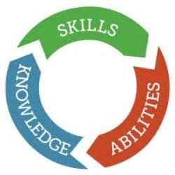 competency based education what it is and how it s different