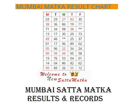 satta matka mumbai play your favourite game satta matka in mumbai