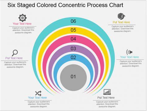 types of venn diagrams learn to create customized venn diagram in powerpoint the slideteam