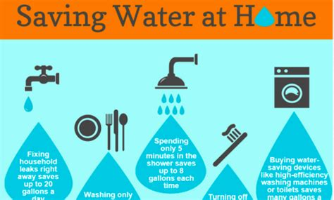 sce on quot infographic 10 ways to conserve water at