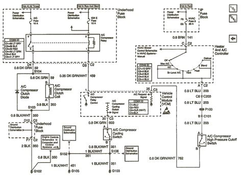 headl wiring diagram chevy 2 4 ecotec engine chevy free engine image for user manual