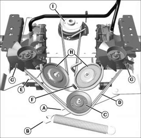 deere 425 belt diagram service transmission