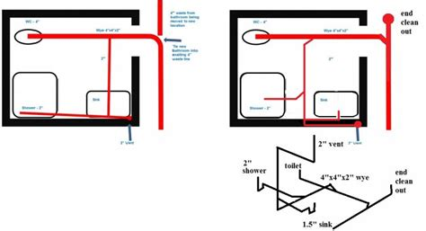 Moving Bathroom Waste Plumbing Design Venting Correct
