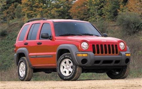 Recalls On 2004 Jeep Liberty Chrysler Recalls Certain Model Year 2002 2004 Jeep Liberty