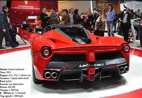 L Ferrari Price by All Sports Cars Sports Bikes Ferrari New Model 2104