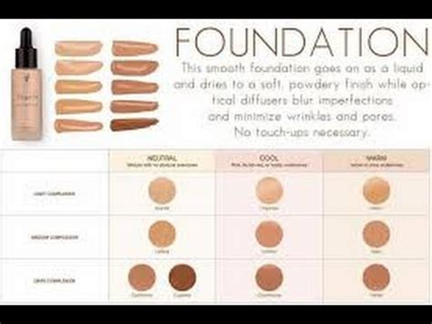 what color foundation am i younique color match what foundation shade should i use