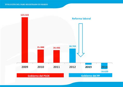 devolucion de irpf fecha en 2016 en uruguay devolucion de irpf de 2016 newhairstylesformen2014 com