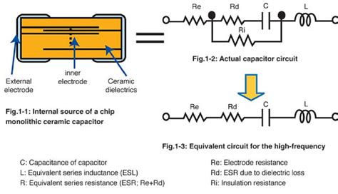 decoupling capacitor vs bypass bypass capacitors 2 voltages 1 ground electrical engineering stack exchange