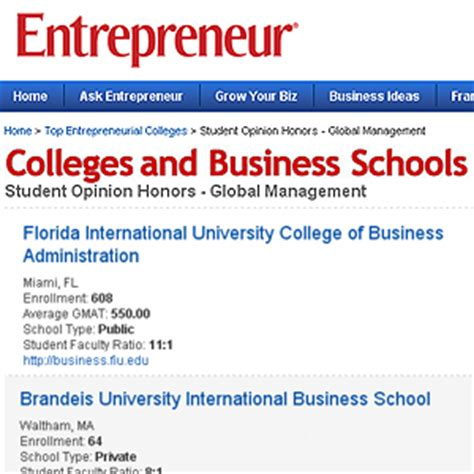 Fiu Corporate Mba Program Reviews by Fiu Listed Among The Top 15 Graduate Business Schools In