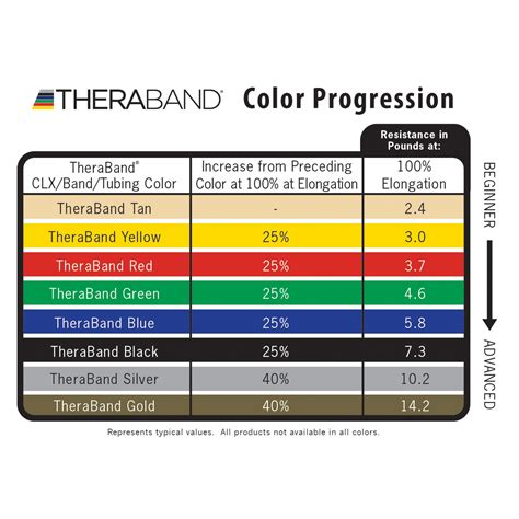 theraband colors theraband professional resistance band loop theraband