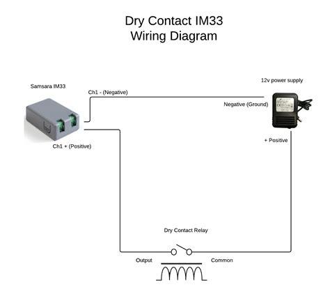 rtu wiring diagrams substation wiring diagrams wiring