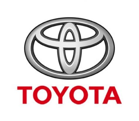 Where Was Toyota Founded Toyota Central Europe Established Bcsd Hungary