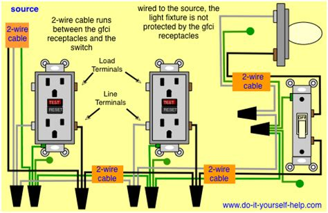 wiring diagram for a gfci outlet get free image about