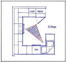 peninsula kitchen floor plan g shaped kitchen layout with eating counter g shaped