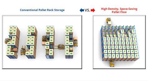 pallet layout in warehouse pallet flow rack storage system atlantic rack