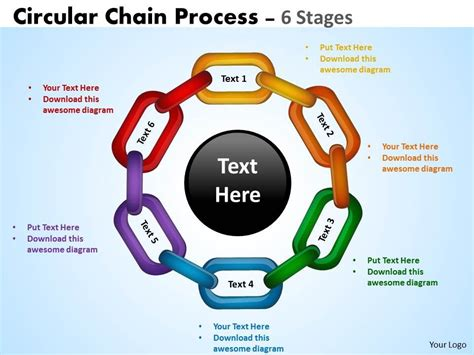 communication caign template professional business presentation showing circular chain
