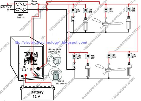 house wiring tutorial home electrical wiring basics wiring diagram with