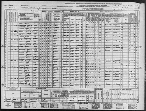 Hardin County Birth Records Henry Juchems Iowa Cold Cases