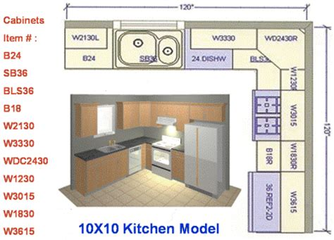 modular kitchen 10x10 home design and decor reviews