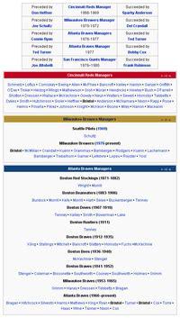 Wikipedia Avoid Template Creep Wikipedia Create A Wiki Template